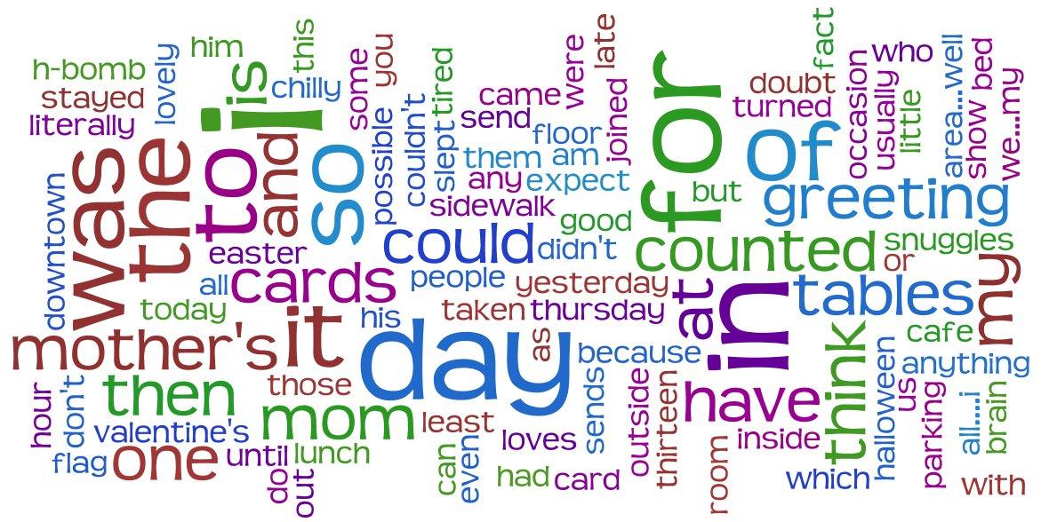 Wordle2